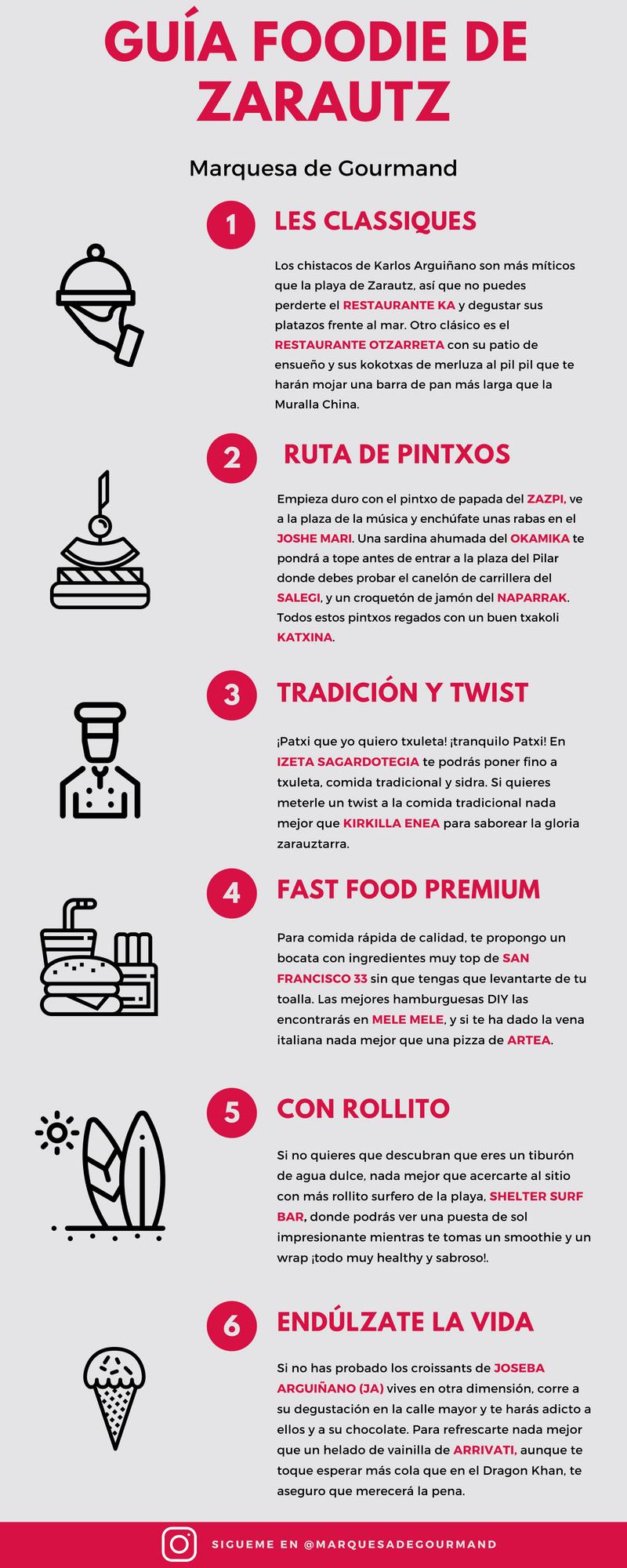 Guía foodie Zarautz by Marquesa de Gourmand